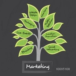 Creative business infographic layout with marketing plan tree.