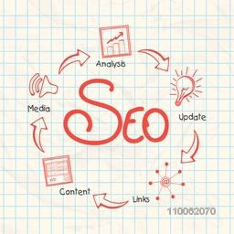 Search Engine Optimization process presentation on square paper sheet.