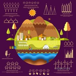 Concept of ecological infographic elements with creative illustration of a urban city and various statistical graphs and charts on purple background.