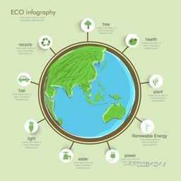 Ecology infographic concept with illustration of a globe and various elements that affected the environment on green background.