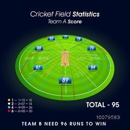 Creative illustration of Cricket Field showing shot statistics by different colors for Sports concept.