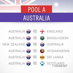 Australia, Pool A World Cup 2015 match schedule versus other countries.