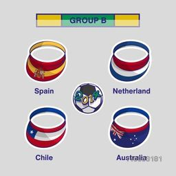 Group B match schedule list with illustration of participating countries Spain, Netherlands, Chile, and Australia flags on caps for Soccer Competition.
