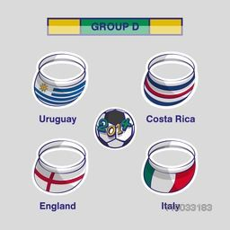 Group D Team Uruguay, Costa Rica, England and Italy countries flags on cap for Soccer Competition on grey background.