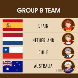 Soccer group B team schedule with cute little boys in participating countries flag dress.