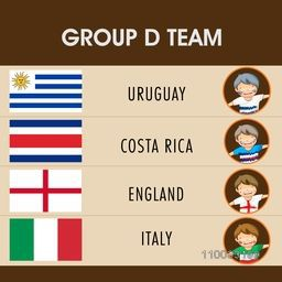 Group D Teams Uruguay, Costa Rica, England and Italy countries flags with happy kids for Soccer Competition.