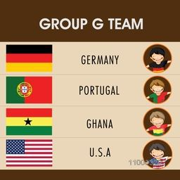Soccer group G team schedule with cute little boys in participating countries flag dress.