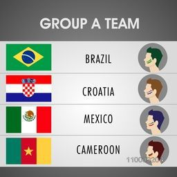 Group A Team Brazil, Croatia, Mexico and Cameroon countries flags with soccer players for Soccer Competition in Brazil.