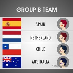 List of Group B Team Spain, Netherland, Chile and Australia countries flags with soccer players face on grey background.