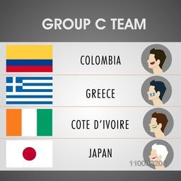 List of participating countries flags in Group-C on grey background for Soccer Competition.