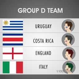 Group D Team Uruguay, Costa Rica, England and Italy countries flags with soccer players for Soccer Competition in Brazil.