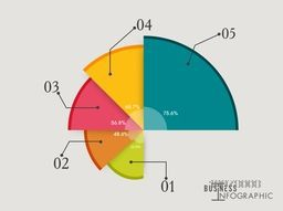 Creative colorful pie chart infographic with statistics for your Business reports and financial growth presentation.