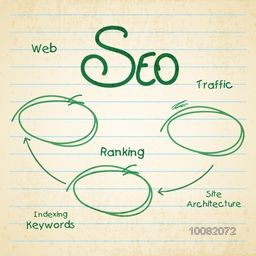 Creative infographic layout with illustration of Search Engine Optimization (SEO) process on notebook paper background.