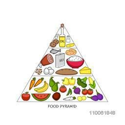 Nutritious foods Pyramid for Health and Medical concept.