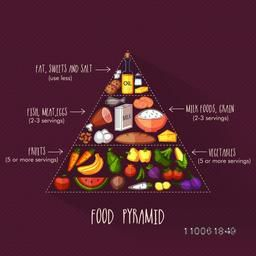 Pyramid of healthy and nutritious food for Health and Medical concept.