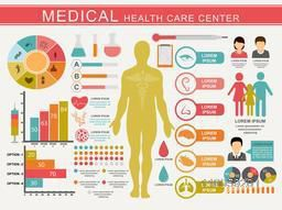 Medical infographics set including statistical charts, human body and other organs for Health Care Center.